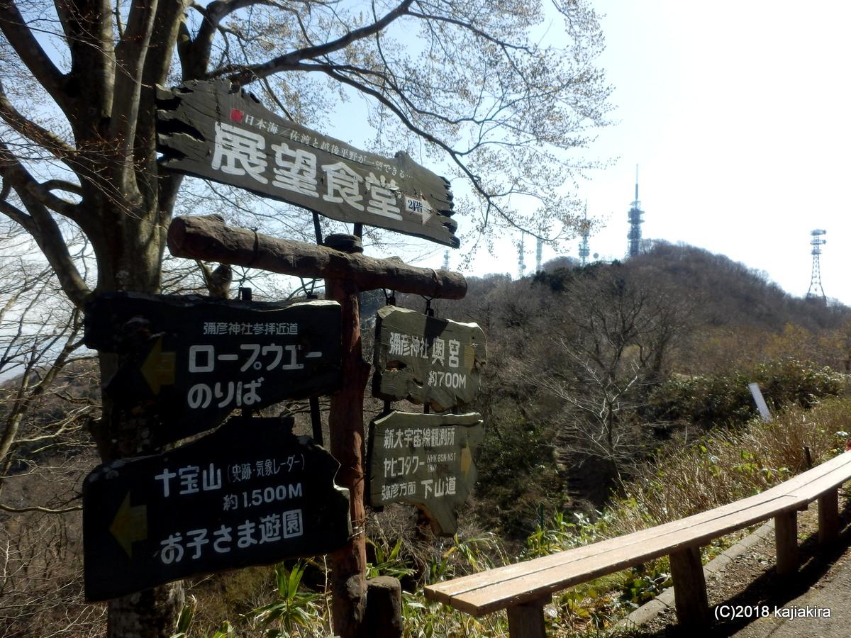 彌彦神社・御神廟(弥彦山頂・神剣峰)へ